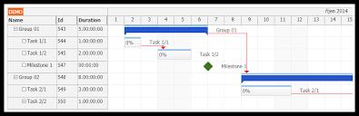 Asp Net Mvc 5 Gantt Chart Daypilot Code