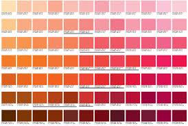 Good Mat Lipstick Rimmel Lipstick Colour Chart