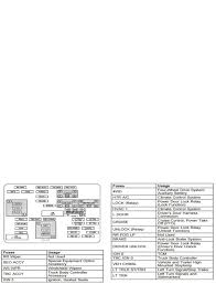 chevy hhr fuse box diagram chevrolet silverado gmt800 1999 2006 fuse box diagram chevroletforum instrument panel fuse box diagram and application