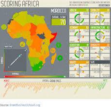 Indexmundi Blog Country Profiles In Depth