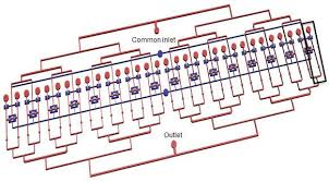Lab On A Chip Rutgers Lab On A Chip Schematic Image Eurekalert Science News