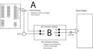 thor access control setup this diagram depicts the proper wiring of the br 100 external relay for use an electronic door strike the br 100 external relay is intended for those