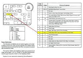 2010 ford transit connect fuse box diagram data wiring diagrams \u2022 wiring radio to fuse box ford transit connect fuse box diagram 2008 wiring lovely gallery rh gotoindonesia site 2010 ford transit