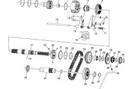 s10 transfer case diagram petaluma blower motor wiring diagram on chevy s10 transfer case wiring diagram