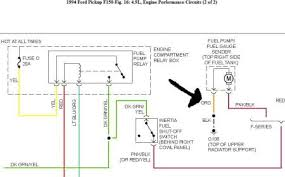 1994 ford f150 ground wire to fuel pump 1989 ford f150 fuel pump wiring diagram at 1989 F150 Fuel Pump Wiring Diagram