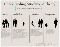 best child development psychology ideas child  understanding attachment