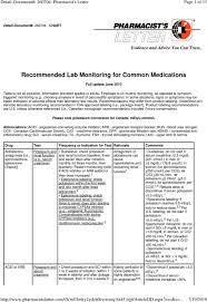 Pharmacist S Letter Arb Conversion Imageletter Co