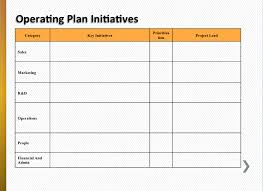 Action Plan Templete Adorable Best Simple Operational Planning Just 48 Slides AffectiveAction