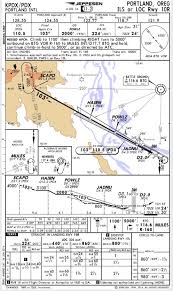 8 Jeppesen Approach Plate For The Ils 10r Into Kpdx