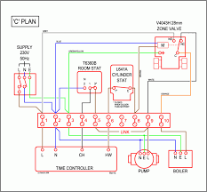 central heating wiring diagram y plan wiring diagram and hernes central heating wiring diagrams