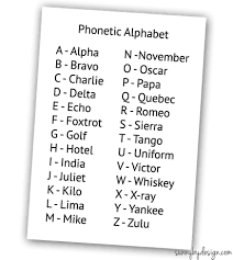 Learn to spell your name in morse code and send sos. Phonetic Alphabet Fasab