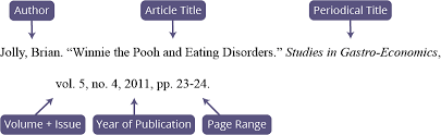 citing articles mla citation guide
