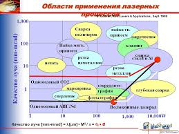 На Тему Газовая Резка Металла Реферат На Тему Газовая Резка Металла