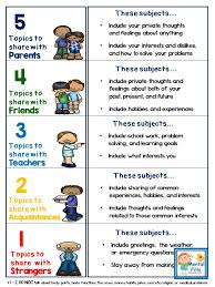 Appropriate Topic Conversations Worksheets for Social Skills ...