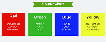 Electrical Tagging Colour Chart Wa Testing And Tagging Perth Ev Electrical Services