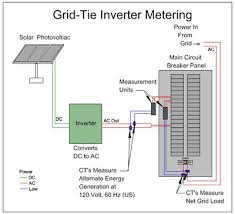 metering solar power panels grid tie inverter metering diagram