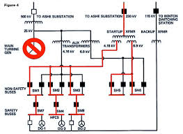 wiring diagram rg k generator wiring image ucs blog all things nuclear nuclear power safety union of on wiring diagram rg 6900k generator