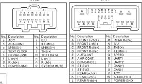 2005 mazda tribute wiring diagram wiring diagrams image free 2005 mazda tribute wiring diagram 2005 mazda tribute stereo wiring diagram diagrams rhww11freeautoresponderco 2005 mazda tribute wiring diagram at gmaili