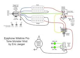 wiring diagram for epiphone les paul pro wiring diagram for les paul pro wiring diagram les home wiring diagrams