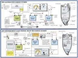 tracker tundra wiring diagram wiring diagram data Bass Tracker Boat Wiring Diagram 2015 tracker targa electrical wiring diagram data wiring diagram traverse wiring diagram 2015 tracker targa electrical