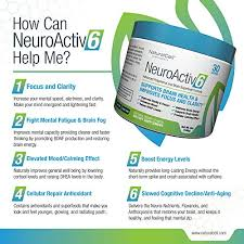 A single 100 mg dose was given and then blood drawn every 30 minutes for two hours. Neuroactiv6 Reds Superfood Powder With Coffee Fruit Extract Ashwagandha Citicoline Caffeine Free Bdnf Brain Energy To Improve Memory Boost Focus Enhance Clarity Support Mood 30 Servings Pricepulse