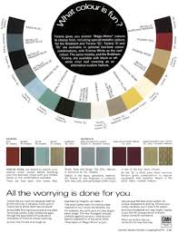 Hq Holden Colour Chart 1968 Holden Paint Charts And Color Codes