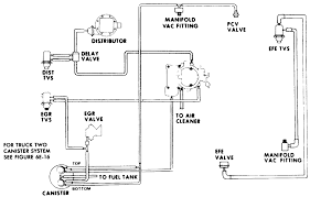 ignition diagram wiring a 1965 c10 chevy truck fixya 14 vacuum hose schematic 1978 250 engine light duty emissions except california