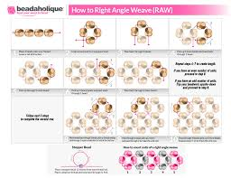 Bead Weaving Patterns Awesome Right Angle Weave Stitch Bead Weaving Patterns Beadaholique