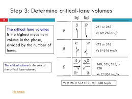 Lecture 06 Signalized Intersections (Traffic Engineering هندسة المرور…