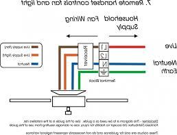 knob and tube wiring diagram 2012 polaris ranger 800 xp wiring knob and tube wiring diagram wiring diagram for zxr 400 new wiring diagram zx12r