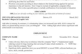 Resume Title Samples urban pie cover letter sample for rn resume title page to term 90