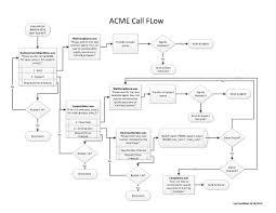 Call Flow Chart 30 Call Flow Diagram Visio Simple Template Design