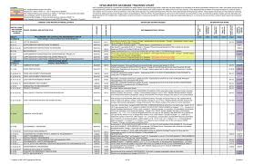 Ufgs Master Database Tracking Chart Legend Recommendations