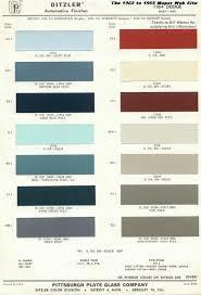 Mopar Engine Color Chart 1962 To 1965 Mopar Paint Codes Of Chrysler Corporation