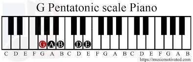 G Pentatonic Scale Charts On Piano