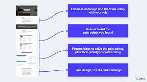 Research Portfolio Template How To Build A Professional Product Design Portfolio In 8