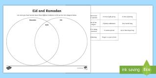 Similarities Between Islam And Christianity Venn Diagram Eid And Ramadan Venn Diagram Worksheet World Religions