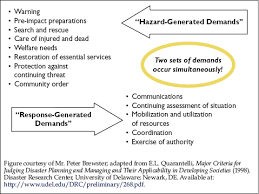Incident Command Flow Chart Emergency Management And The Incident Command System