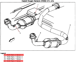 s10 radio wiring diagram s10 discover your wiring diagram 2003 gmc sierra o2 sensor location 86 silverado fuel wiring diagram