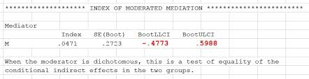 Moderator Vs Mediator Confidence Interval Index Of Moderation Mediation Vs Conditional