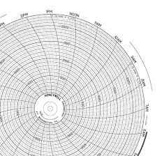 24001660 009 Honeywell Circular Chart