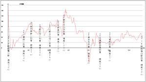 第30回観光ログ奥嵯峨野散策コース その2 明日の京都を歩く