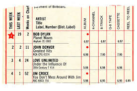 Album Charts 1974 Rewinding The Charts In 1974 Bob Dylan Scored His First No
