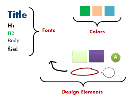 a simple powerpoint technique to make your e learning courses look  articulate rapid e learning blog identify common design elements on the powerpoint slide