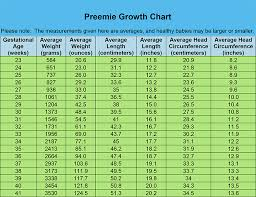 Baby Weight Increase Chart Premature Baby Height And Weight