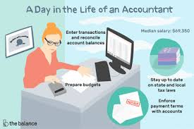 Accounting Career Progression Chart Accounting Careers Options Job Titles And Descriptions