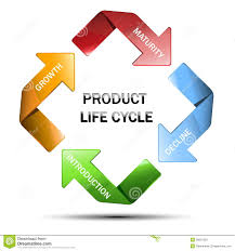 diagram of product life cycle stock photos   image    diagram of product life cycle