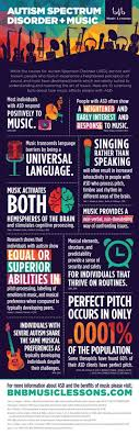 science infographic visualistan autism spectrum disorder and  science infographic visualistan autism spectrum disorder and music infographictap the link to check out
