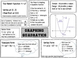 the secondary classroom can be fun too graphing quadratics graphic