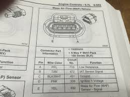 mass air flow sensor wiring diagram wiring mitsubishi mass air flow sensor wiring diagram mass air flow sensor wiring diagram beautiful nice 88 gram ideas s electrical and of in